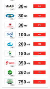 Here's How To Get Unlimited Free Data On Any Network 1